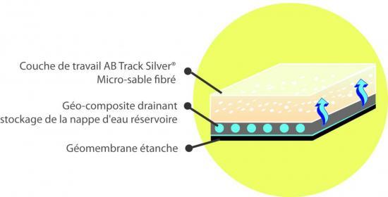 graphique-coupe-aquatrack-2.jpg