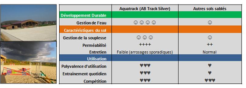 tableau-aquatrack-3.jpg